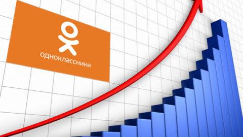 Продвижение Одноклассники